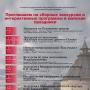 Сборные экскурсии и интерактивные программы в псковском музее-заповеднике (0+)